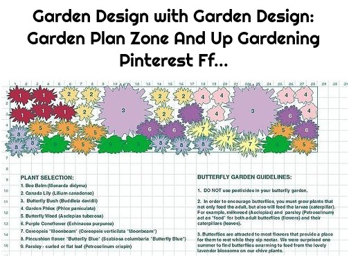 Garden Design with Garden Design: Garden Plan Zone And Up Gardening Pinterest Ff...